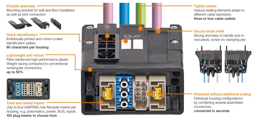 Module Connect Connector Interface